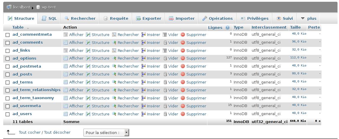 Structure de la base de données Wordpress
